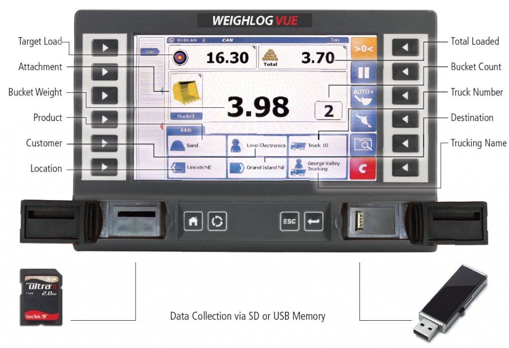 Weighlog Vue Screen and Ports